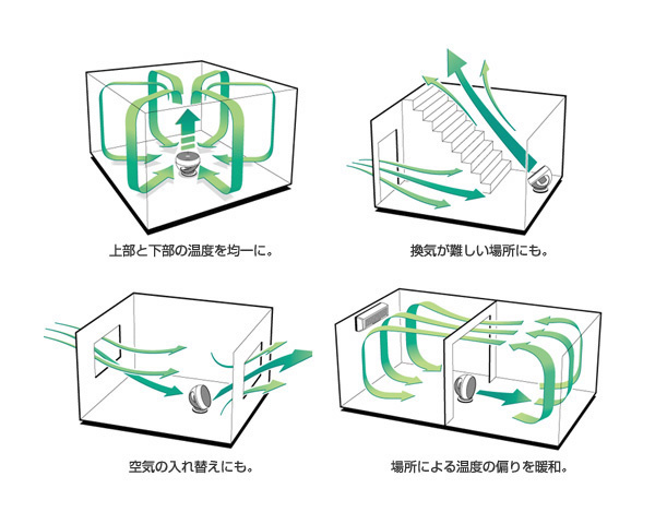 GreenFan Cirq / グリーンファン・サーキュ